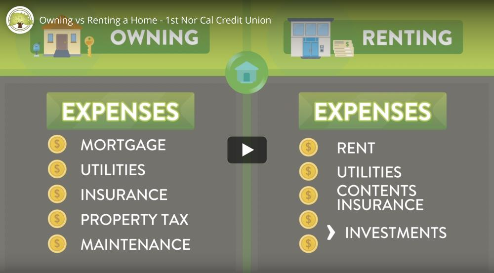 Owning vs Renting a Home - 1st Nor Cal YouTube